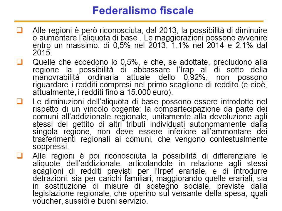 52 Federalismo fiscale Alle regioni è però riconosciuta, dal 2013, la possibilità di diminuire o aumentare laliquota di base. Le maggiorazioni possono