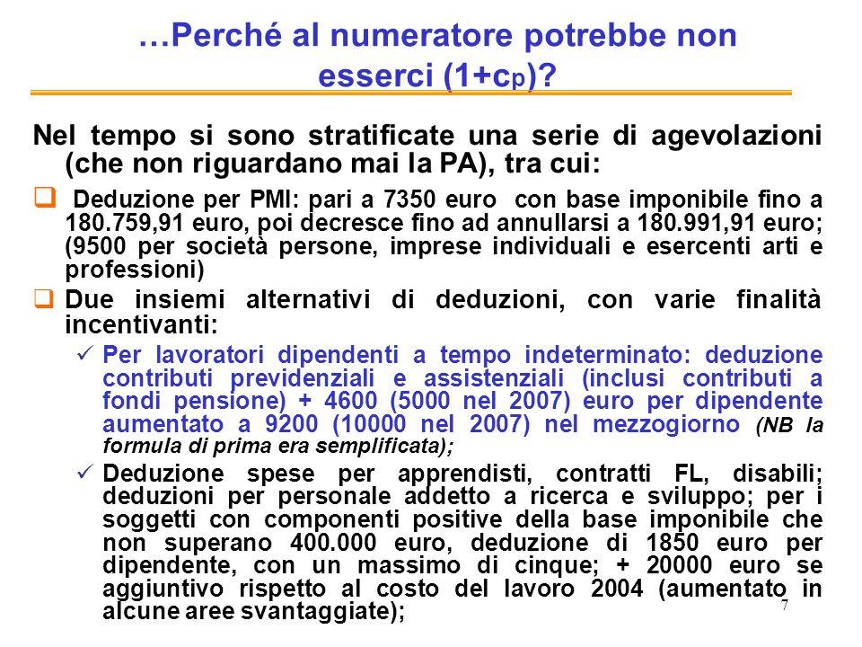 7 …Perché al numeratore potrebbe non esserci (1+c p )? Nel tempo si sono stratificate una serie di agevolazioni (che non riguardano mai la PA), tra cu