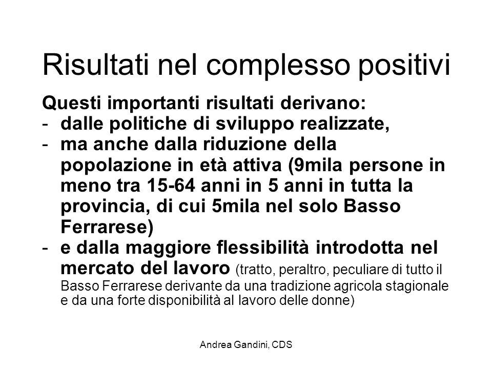 Andrea Gandini, CDS Risultati nel complesso positivi Questi importanti risultati derivano: -dalle politiche di sviluppo realizzate, -ma anche dalla ri