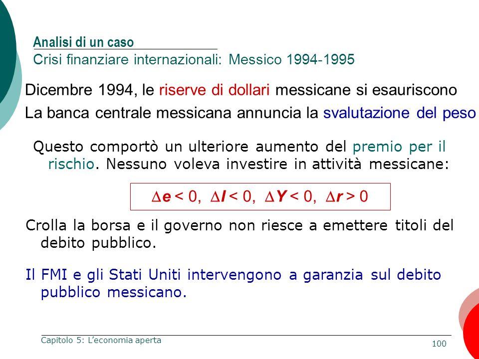 100 Capitolo 5: Leconomia aperta Analisi di un caso Crisi finanziare internazionali: Messico 1994-1995 Questo comportò un ulteriore aumento del premio