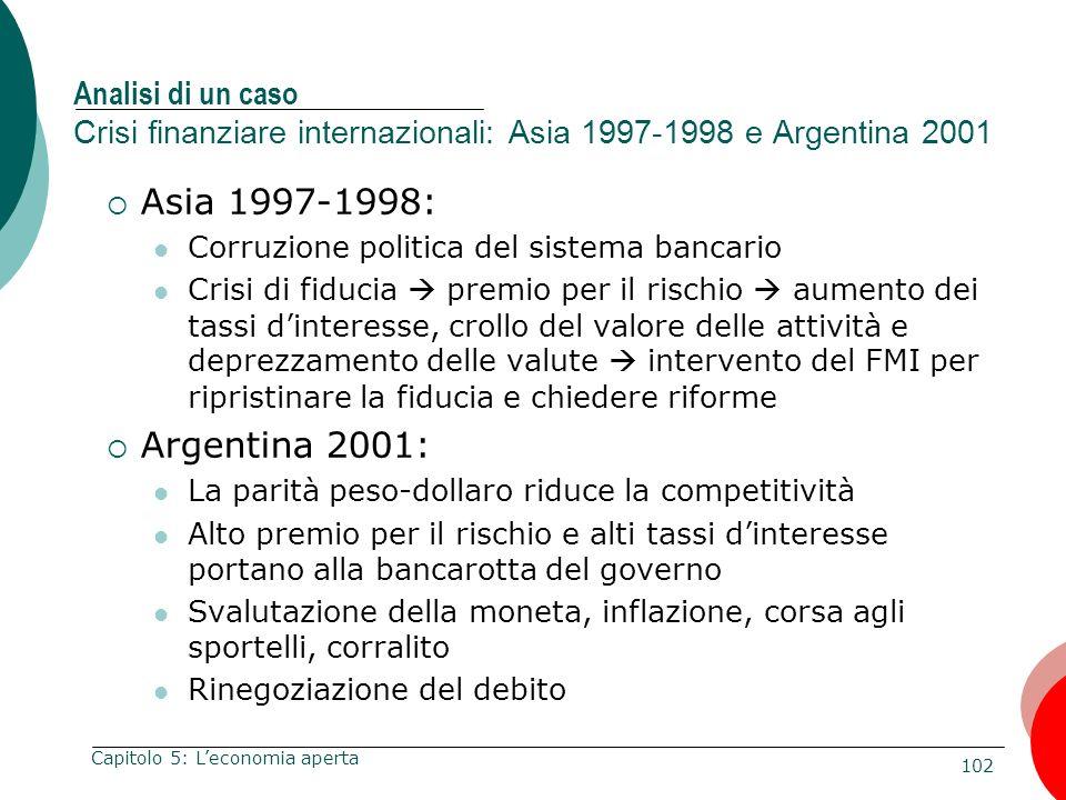 102 Capitolo 5: Leconomia aperta Analisi di un caso Crisi finanziare internazionali: Asia 1997-1998 e Argentina 2001 Asia 1997-1998: Corruzione politi