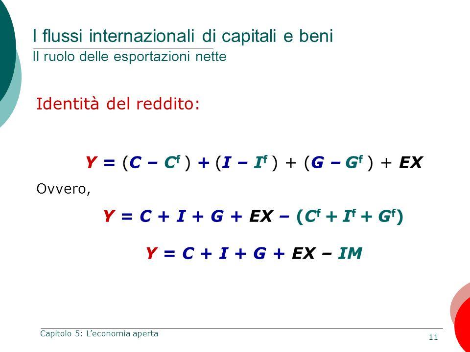 11 Capitolo 5: Leconomia aperta I flussi internazionali di capitali e beni Il ruolo delle esportazioni nette Identità del reddito: Y = (C – C f ) + (I