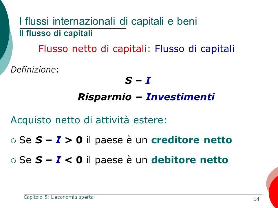 14 Capitolo 5: Leconomia aperta I flussi internazionali di capitali e beni Il flusso di capitali Flusso netto di capitali: Flusso di capitali Definizi