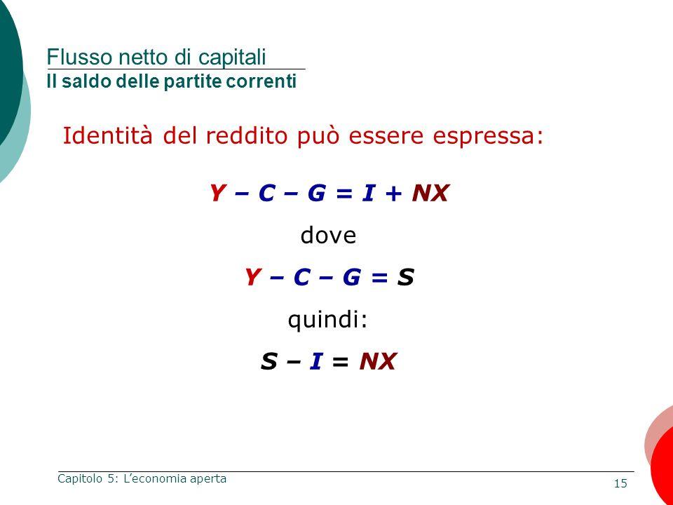 15 Capitolo 5: Leconomia aperta Flusso netto di capitali Il saldo delle partite correnti Identità del reddito può essere espressa: Y – C – G = I + NX