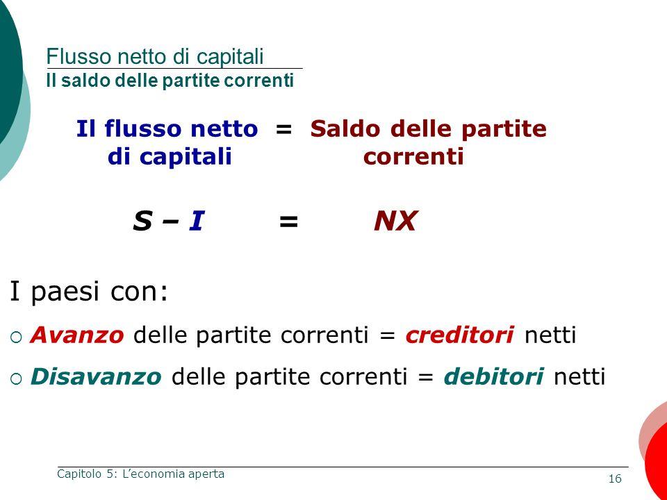 16 Capitolo 5: Leconomia aperta Flusso netto di capitali Il saldo delle partite correnti Il flusso netto = Saldo delle partite di capitali correnti S