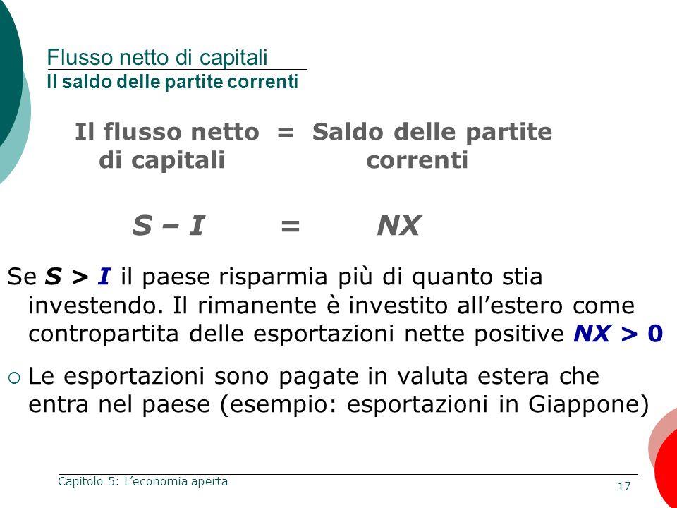 17 Capitolo 5: Leconomia aperta Flusso netto di capitali Il saldo delle partite correnti Il flusso netto = Saldo delle partite di capitali correnti S