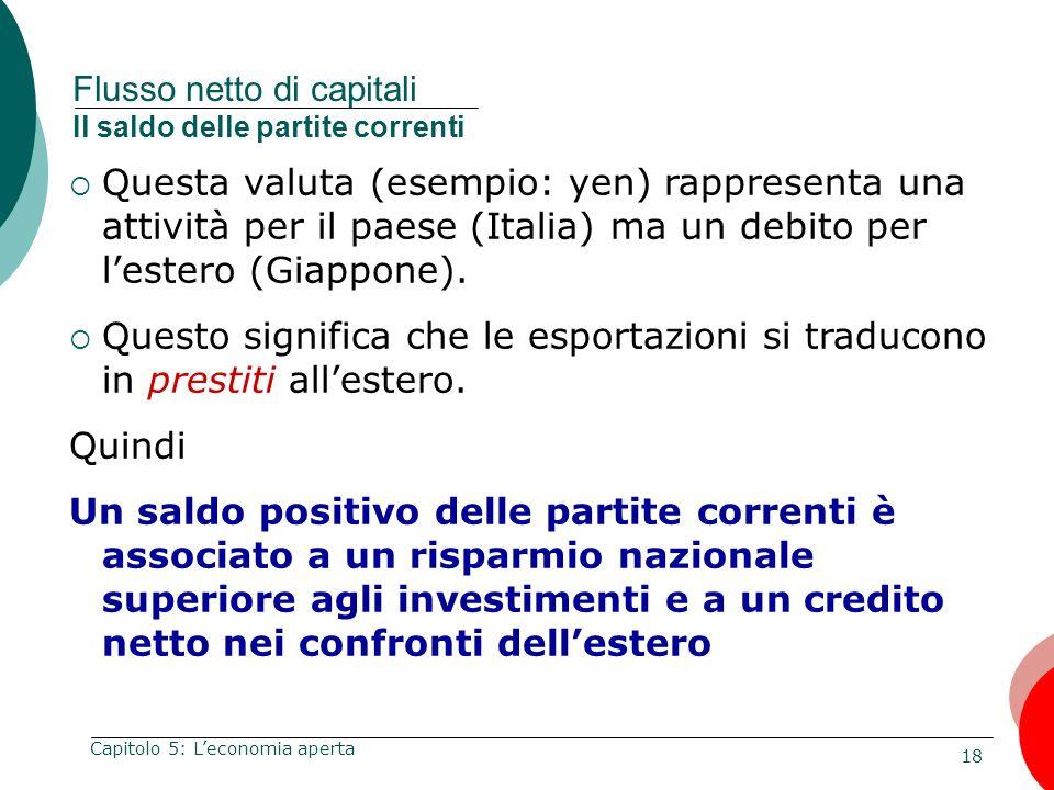 18 Capitolo 5: Leconomia aperta Flusso netto di capitali Il saldo delle partite correnti Questa valuta (esempio: yen) rappresenta una attività per il