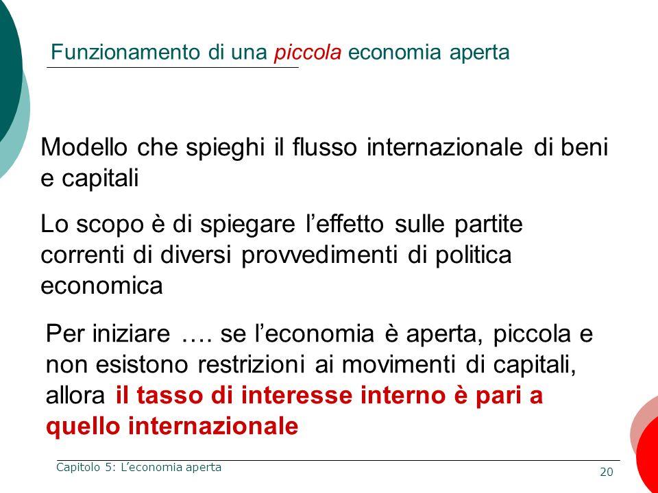20 Capitolo 5: Leconomia aperta Funzionamento di una piccola economia aperta Modello che spieghi il flusso internazionale di beni e capitali Lo scopo