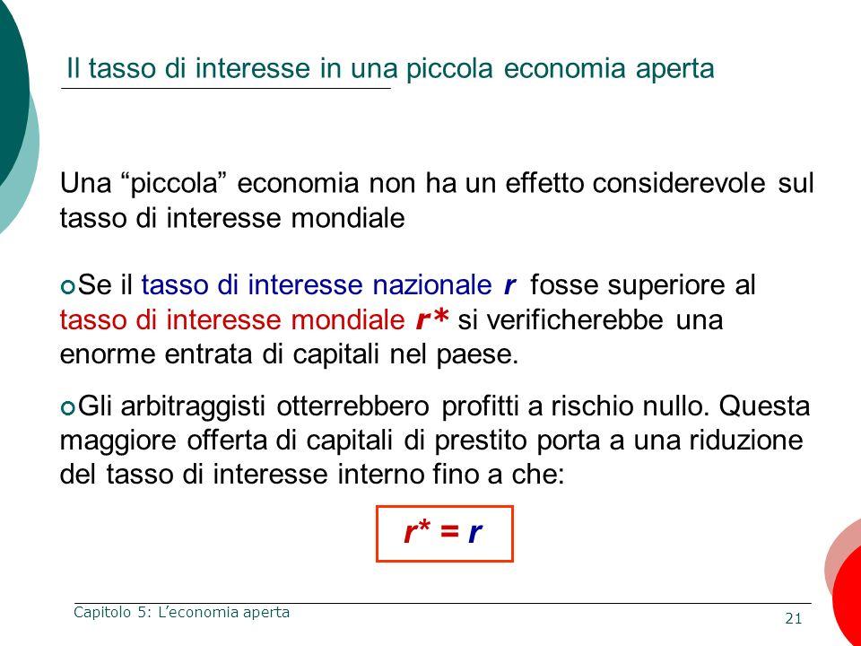 21 Capitolo 5: Leconomia aperta Il tasso di interesse in una piccola economia aperta Una piccola economia non ha un effetto considerevole sul tasso di