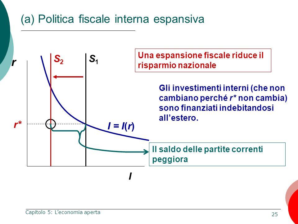 25 Capitolo 5: Leconomia aperta r I I = I(r) Una espansione fiscale riduce il risparmio nazionale r* S1S1 S2S2 Gli investimenti interni (che non cambi