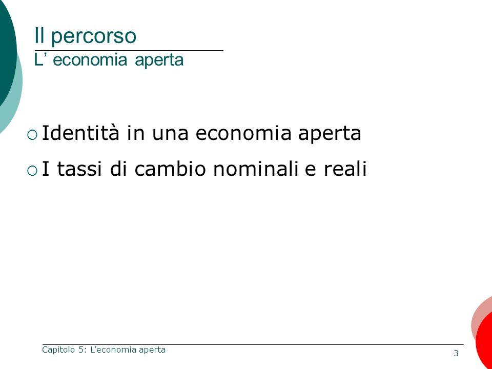 3 Capitolo 5: Leconomia aperta Il percorso L economia aperta Identità in una economia aperta I tassi di cambio nominali e reali