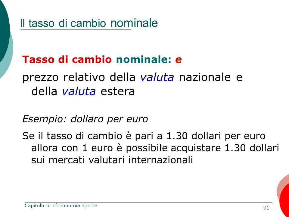 31 Capitolo 5: Leconomia aperta Tasso di cambio nominale: e prezzo relativo della valuta nazionale e della valuta estera Esempio: dollaro per euro Se