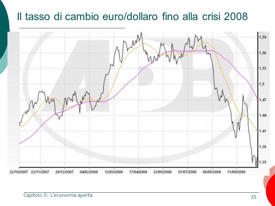 35 Capitolo 5: Leconomia aperta Il tasso di cambio euro/dollaro fino alla crisi 2008