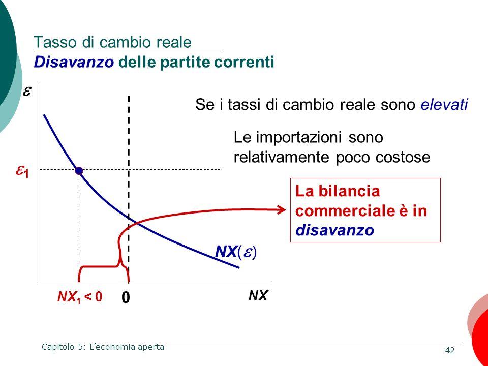 42 Capitolo 5: Leconomia aperta NX 0 Se i tassi di cambio reale sono elevati NX( ) Le importazioni sono relativamente poco costose La bilancia commerc