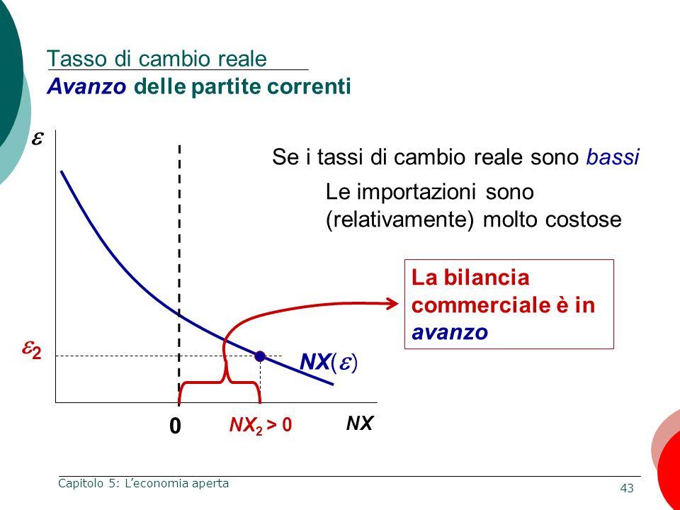 43 Capitolo 5: Leconomia aperta NX 0 Se i tassi di cambio reale sono bassi NX( ) Le importazioni sono (relativamente) molto costose La bilancia commer