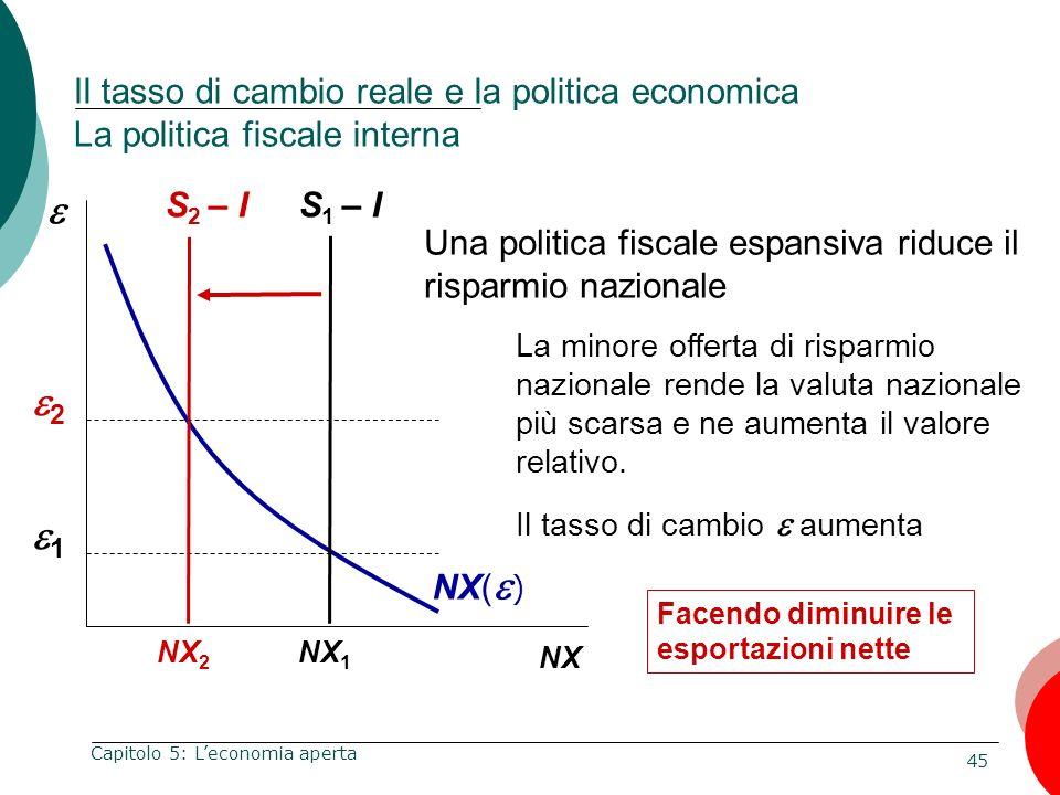 45 Capitolo 5: Leconomia aperta NX Una politica fiscale espansiva riduce il risparmio nazionale NX( ) 1 NX 1 Il tasso di cambio reale e la politica ec
