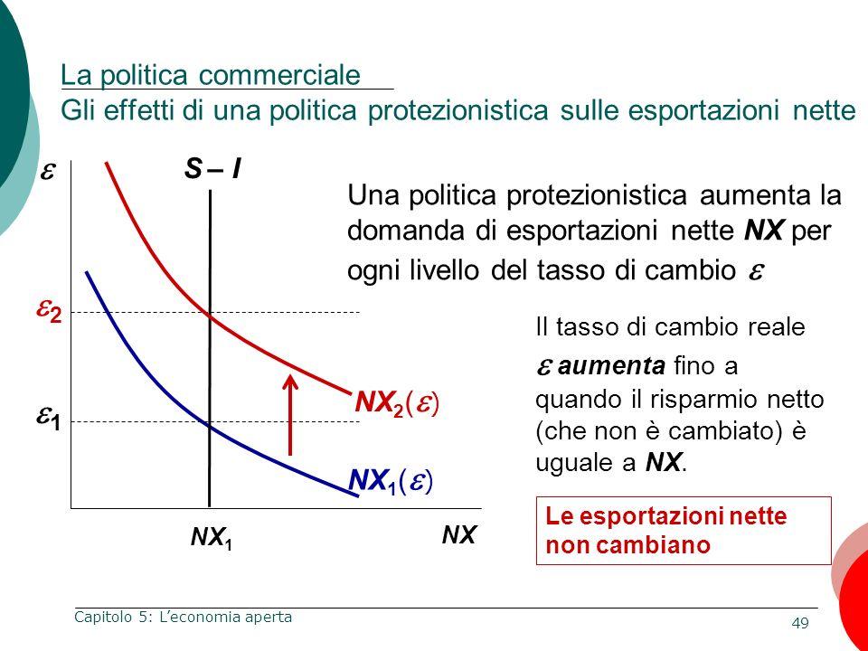 49 Capitolo 5: Leconomia aperta NX Una politica protezionistica aumenta la domanda di esportazioni nette NX per ogni livello del tasso di cambio NX 1