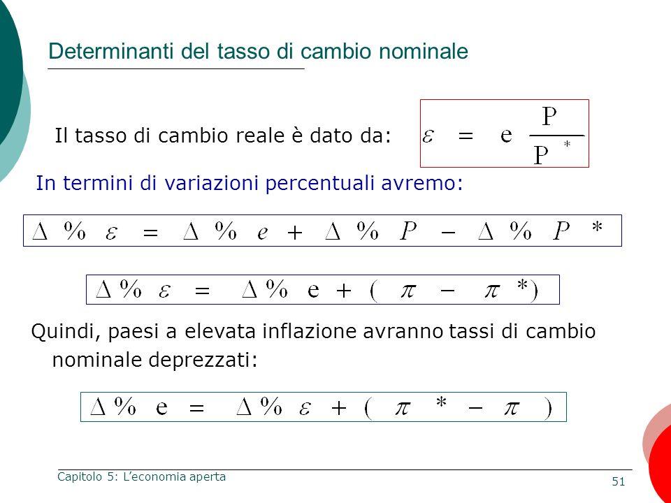 51 Capitolo 5: Leconomia aperta Determinanti del tasso di cambio nominale Il tasso di cambio reale è dato da: In termini di variazioni percentuali avr