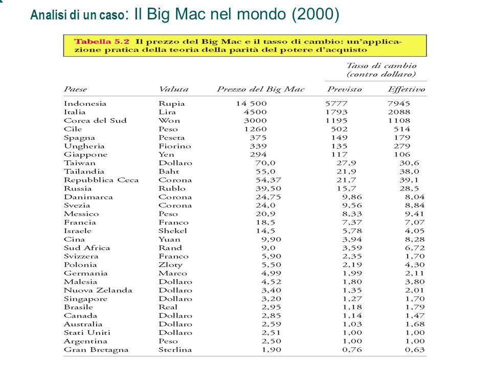 55 Capitolo 5: Leconomia aperta Analisi di un caso : Il Big Mac nel mondo (2000)
