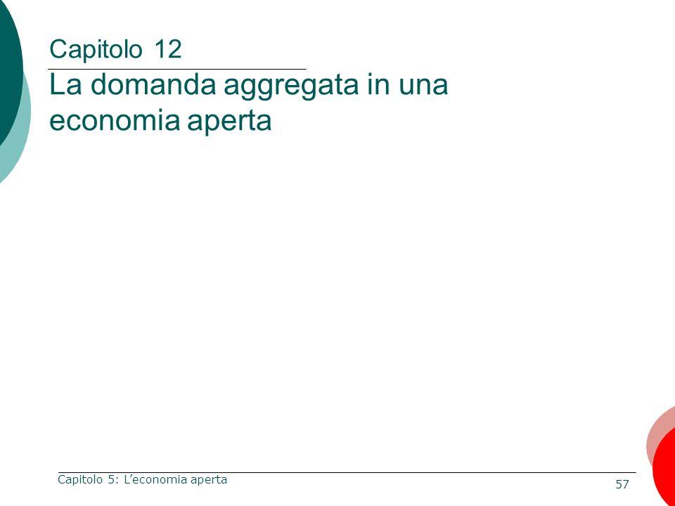 57 Capitolo 5: Leconomia aperta Capitolo 12 La domanda aggregata in una economia aperta