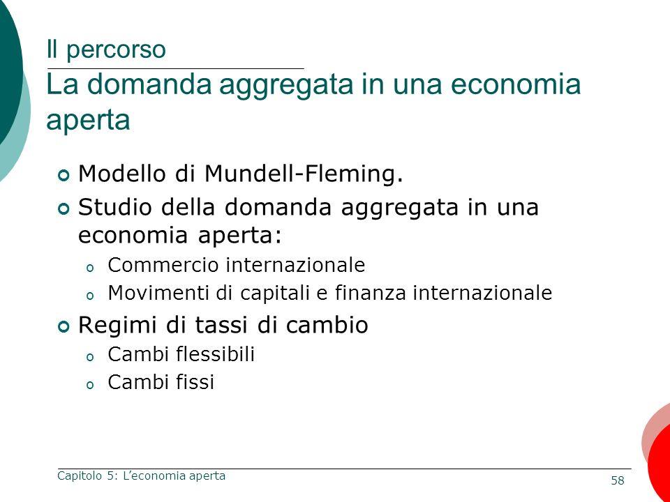 58 Capitolo 5: Leconomia aperta Il percorso La domanda aggregata in una economia aperta Modello di Mundell-Fleming. Studio della domanda aggregata in