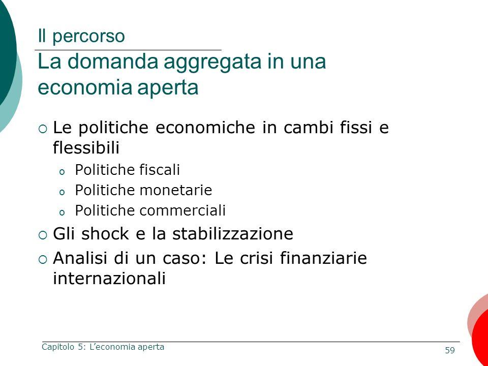 59 Capitolo 5: Leconomia aperta Le politiche economiche in cambi fissi e flessibili o Politiche fiscali o Politiche monetarie o Politiche commerciali