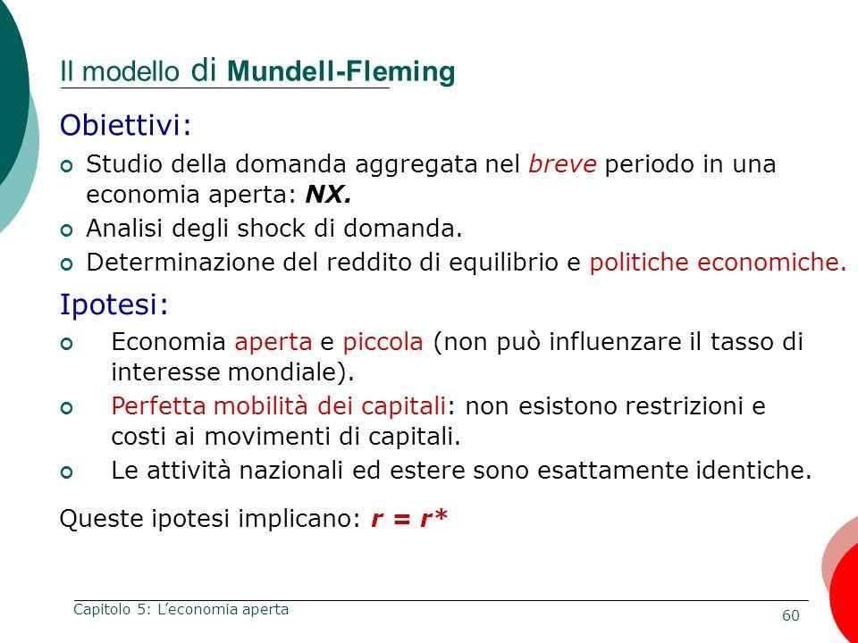60 Capitolo 5: Leconomia aperta Il modello di Mundell-Fleming Obiettivi: Studio della domanda aggregata nel breve periodo in una economia aperta: NX.