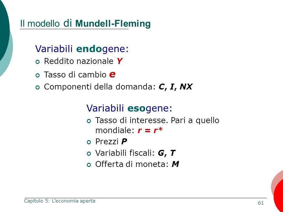 61 Capitolo 5: Leconomia aperta Variabili endogene: Reddito nazionale Y Tasso di cambio e Componenti della domanda: C, I, NX Variabili esogene: Tasso