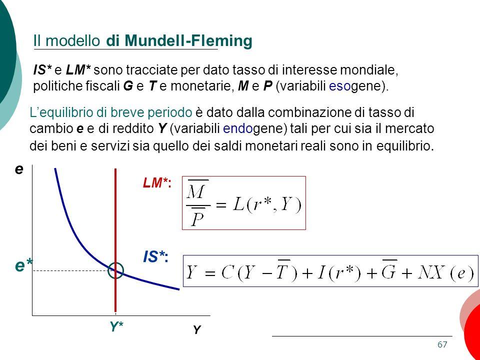 67 Capitolo 5: Leconomia aperta Il modello di Mundell-Fleming e Y LM*: IS*: IS* e LM* sono tracciate per dato tasso di interesse mondiale, politiche f