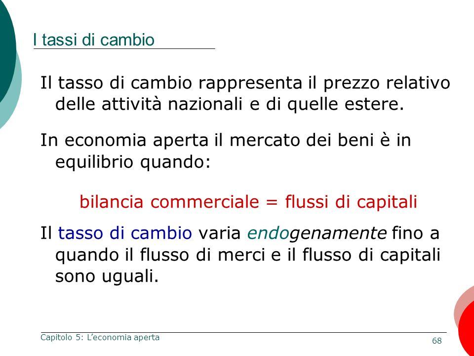 68 Capitolo 5: Leconomia aperta I tassi di cambio Il tasso di cambio rappresenta il prezzo relativo delle attività nazionali e di quelle estere. In ec