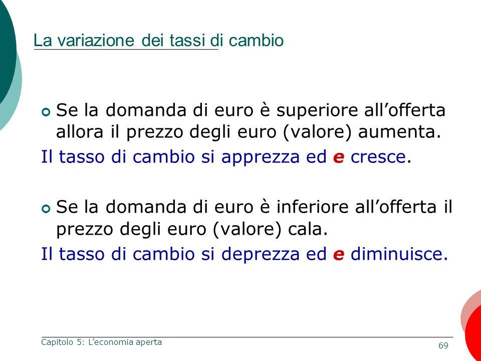 69 Capitolo 5: Leconomia aperta La variazione dei tassi di cambio Se la domanda di euro è superiore allofferta allora il prezzo degli euro (valore) au