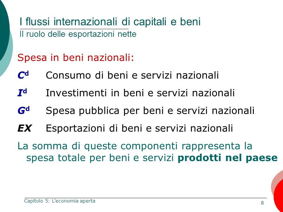 8 I flussi internazionali di capitali e beni Il ruolo delle esportazioni nette Spesa in beni nazionali: C d Consumo di beni e servizi nazionali I d In
