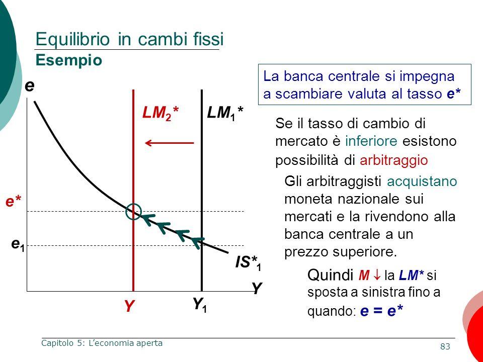 83 Capitolo 5: Leconomia aperta e Y Y1Y1 IS* 1 e1e1 LM 1 *LM 2 * e* Y La banca centrale si impegna a scambiare valuta al tasso e* Equilibrio in cambi