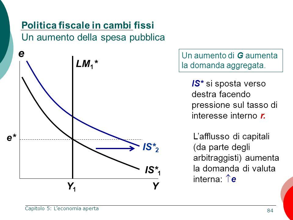 84 Capitolo 5: Leconomia aperta e Y Politica fiscale in cambi fissi Un aumento della spesa pubblica Y1Y1 IS* 1 LM 1 * IS* 2 e* Un aumento di G aumenta