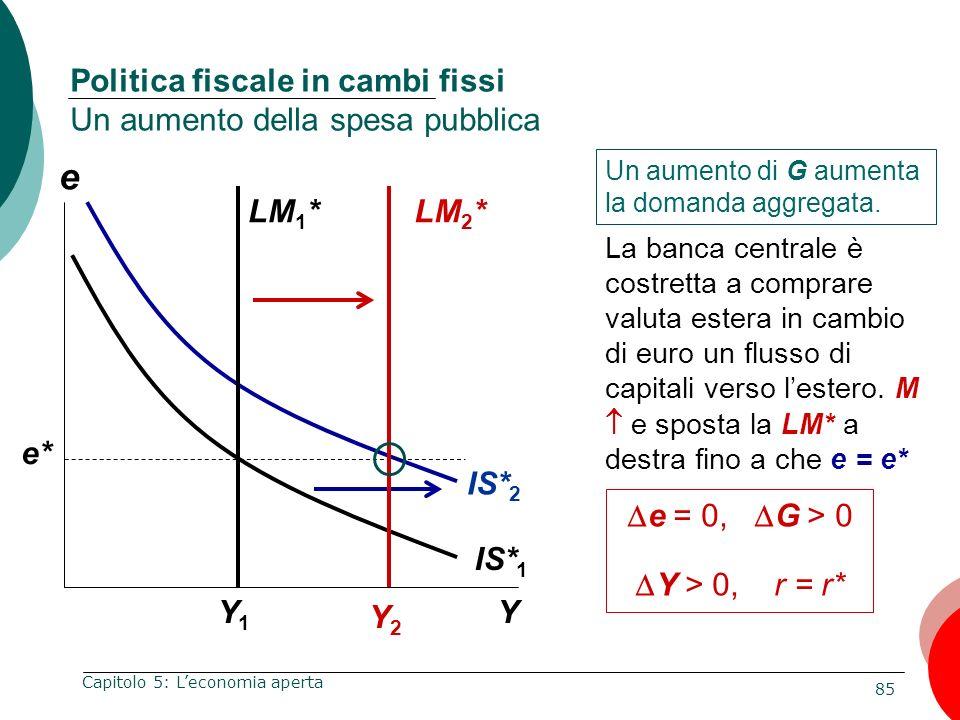 85 Capitolo 5: Leconomia aperta e Y Politica fiscale in cambi fissi Un aumento della spesa pubblica Y1Y1 IS* 1 LM 1 * IS* 2 e* LM 2 * Y2Y2 Un aumento