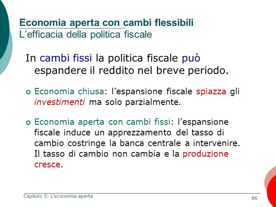 86 Capitolo 5: Leconomia aperta Economia aperta con cambi flessibili Lefficacia della politica fiscale In cambi fissi la politica fiscale può espander