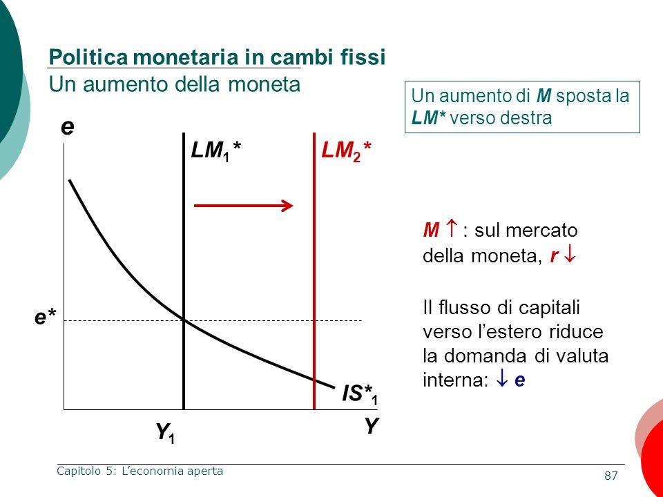87 Capitolo 5: Leconomia aperta e Y Politica monetaria in cambi fissi Un aumento della moneta Y1Y1 Un aumento di M sposta la LM* verso destra IS* 1 e*