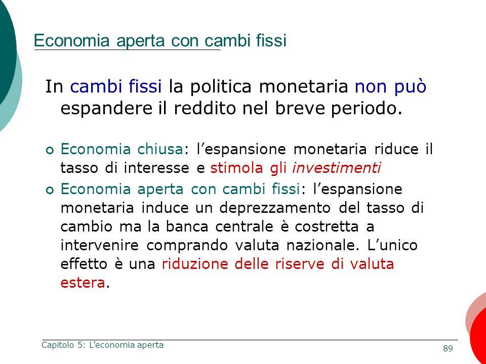 89 Capitolo 5: Leconomia aperta Economia aperta con cambi fissi In cambi fissi la politica monetaria non può espandere il reddito nel breve periodo. E