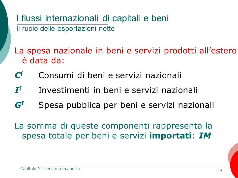 9 Capitolo 5: Leconomia aperta I flussi internazionali di capitali e beni Il ruolo delle esportazioni nette La spesa nazionale in beni e servizi prodo