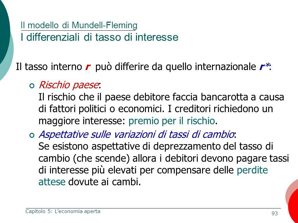 93 Capitolo 5: Leconomia aperta Il modello di Mundell-Fleming I differenziali di tasso di interesse Il tasso interno r può differire da quello interna