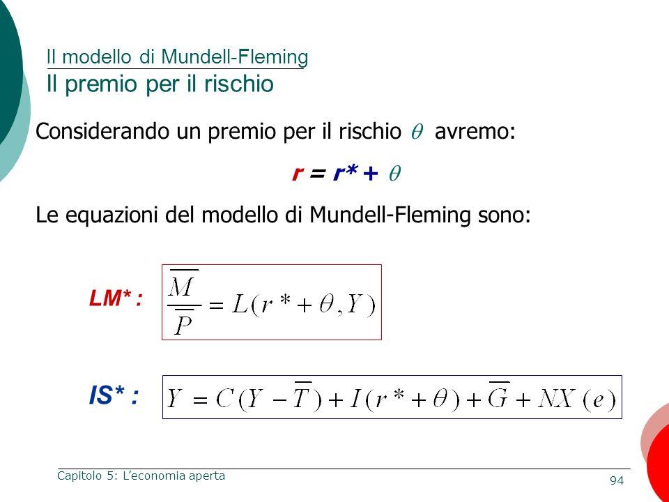 94 Capitolo 5: Leconomia aperta Il modello di Mundell-Fleming Il premio per il rischio Considerando un premio per il rischio avremo: r = r* + Le equaz