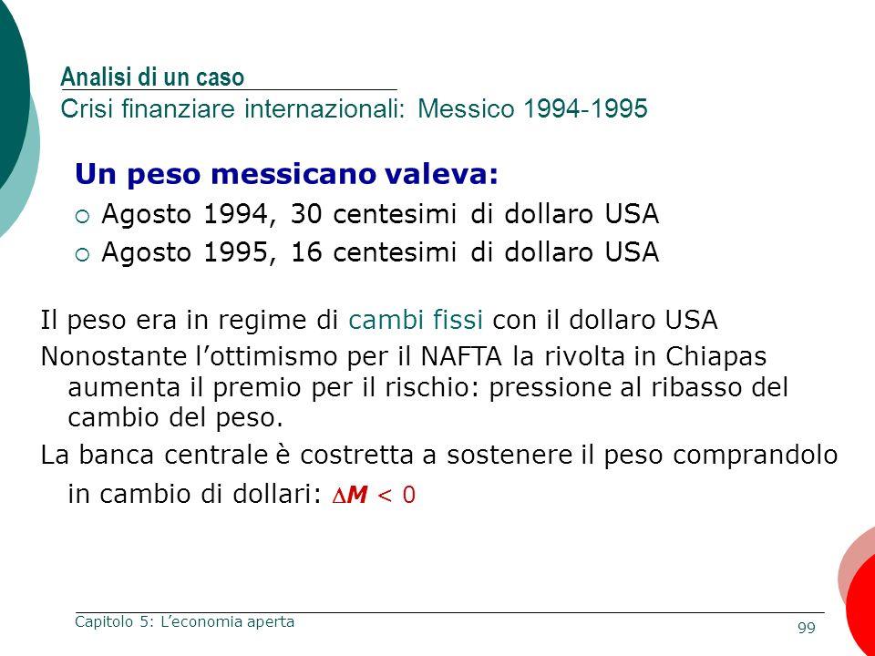 99 Capitolo 5: Leconomia aperta Analisi di un caso Crisi finanziare internazionali: Messico 1994-1995 Un peso messicano valeva: Agosto 1994, 30 centes