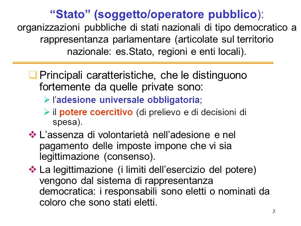 3 Stato (soggetto/operatore pubblico): organizzazioni pubbliche di stati nazionali di tipo democratico a rappresentanza parlamentare (articolate sul t