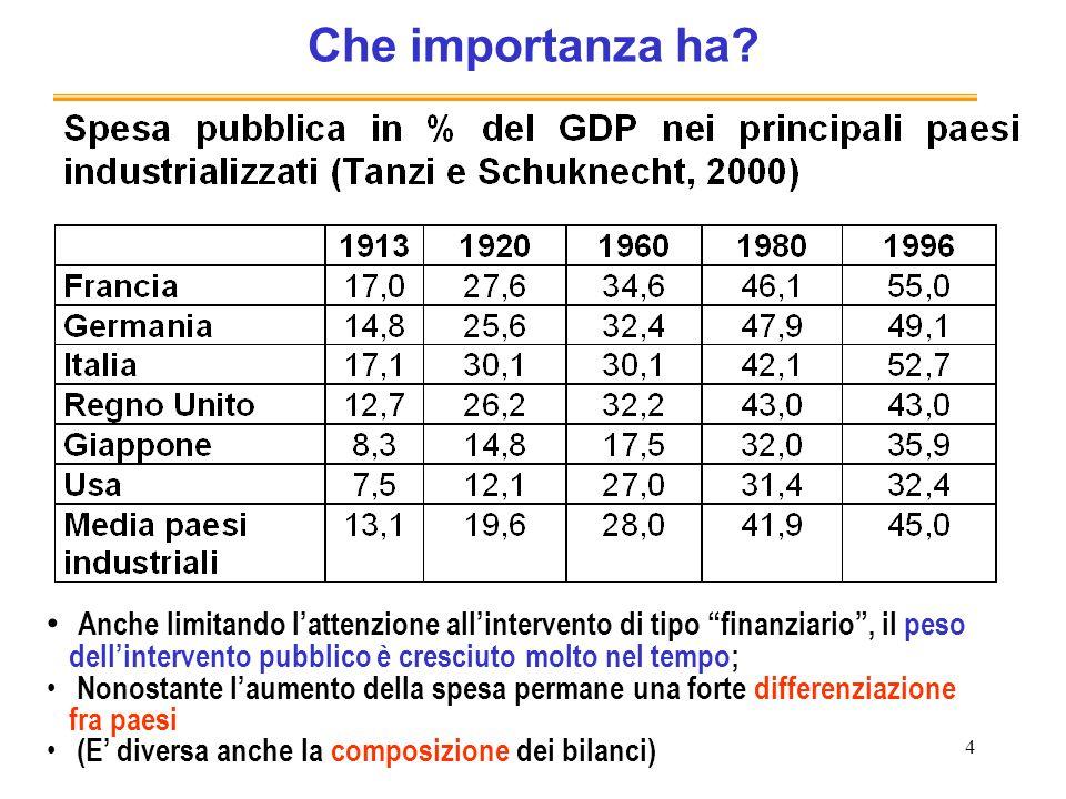 4 Che importanza ha? Anche limitando lattenzione allintervento di tipo finanziario, il peso dellintervento pubblico è cresciuto molto nel tempo; Nonos