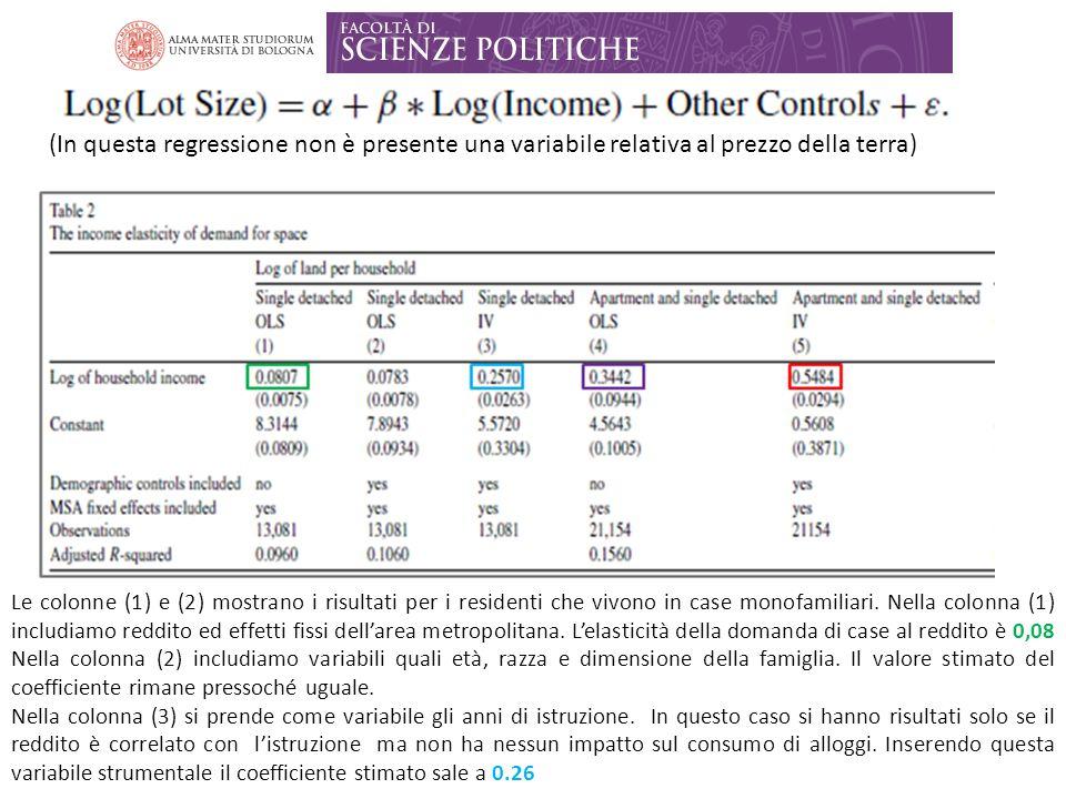 Le colonne (1) e (2) mostrano i risultati per i residenti che vivono in case monofamiliari.