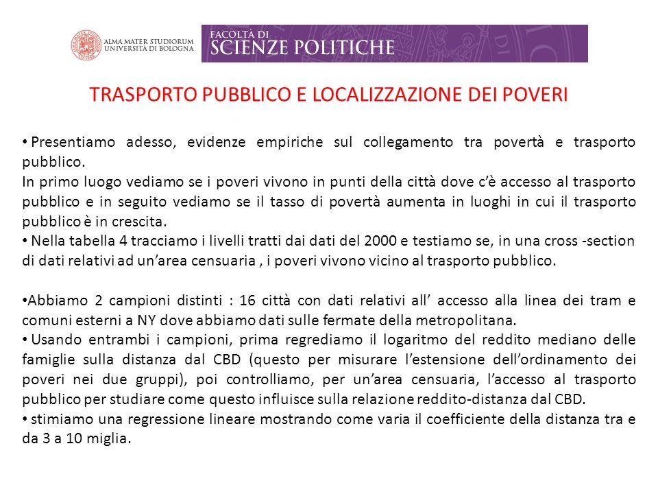 TRASPORTO PUBBLICO E LOCALIZZAZIONE DEI POVERI Presentiamo adesso, evidenze empiriche sul collegamento tra povertà e trasporto pubblico.
