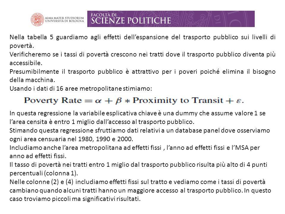 Nella tabella 5 guardiamo agli effetti dellespansione del trasporto pubblico sui livelli di povertà.