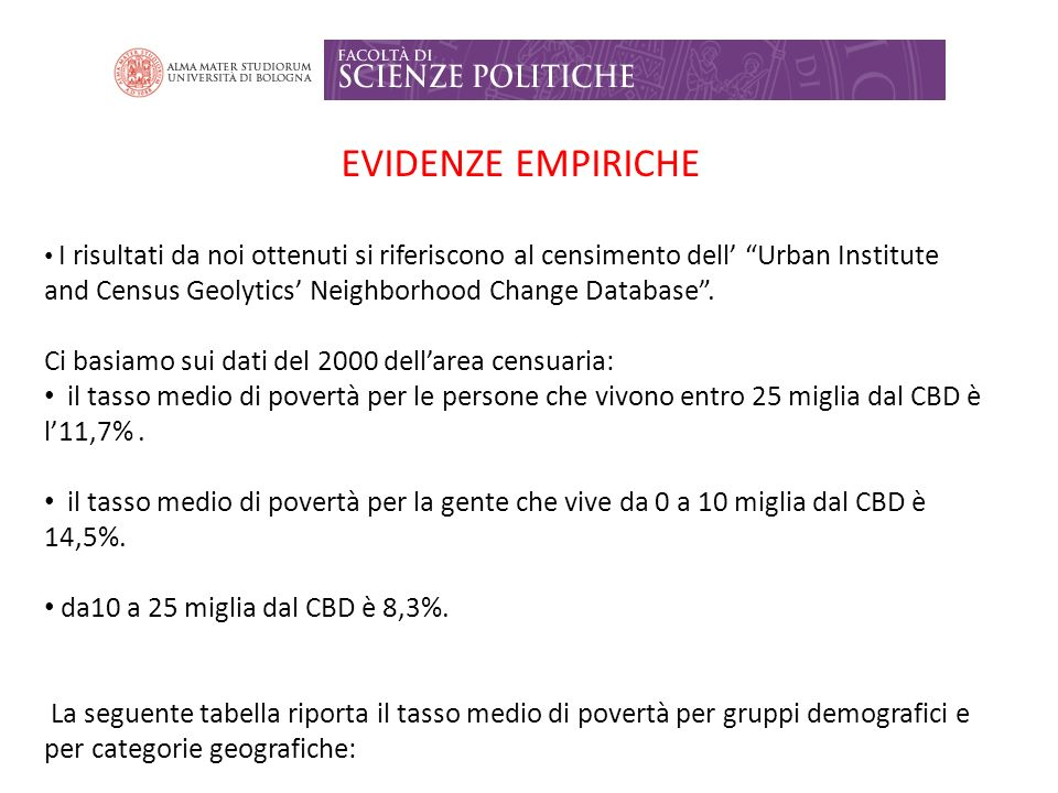 EVIDENZE EMPIRICHE I risultati da noi ottenuti si riferiscono al censimento dell Urban Institute and Census Geolytics Neighborhood Change Database.