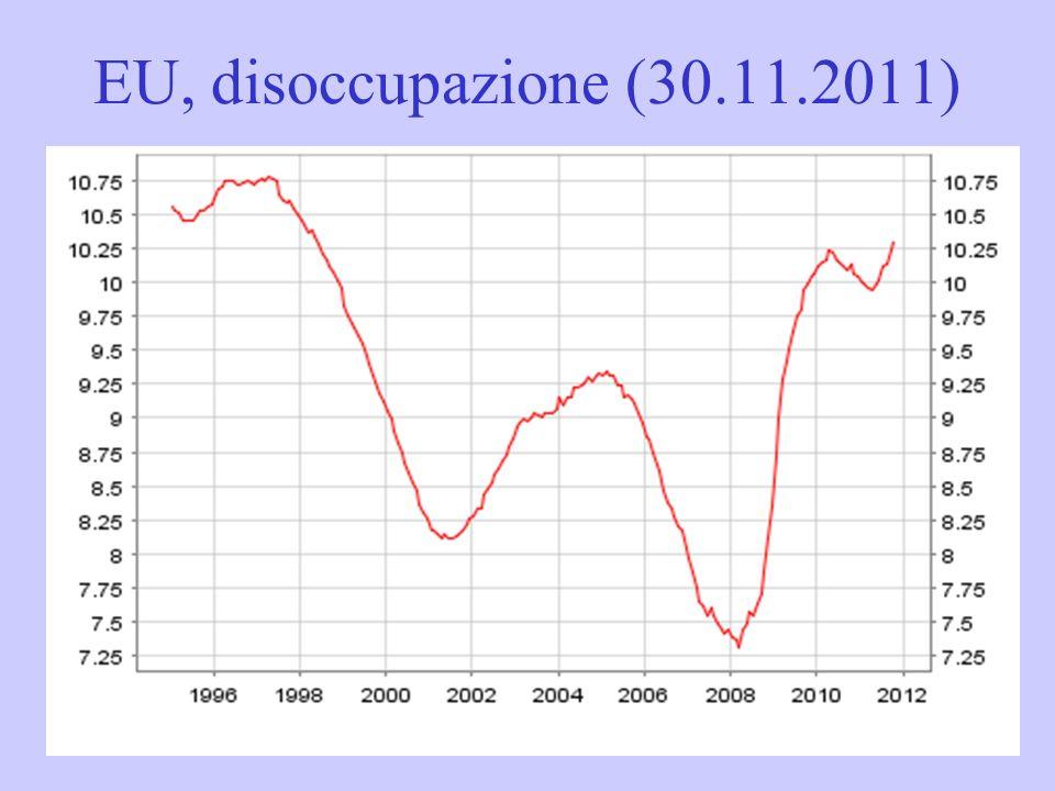 EU, disoccupazione (30.11.2011)