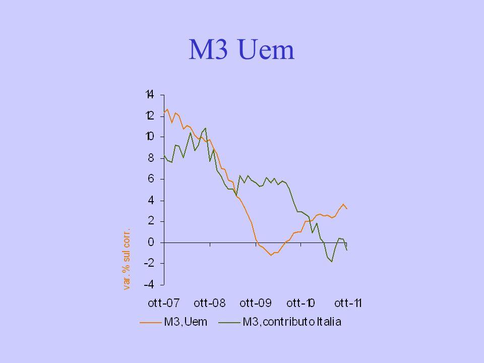M3 Uem